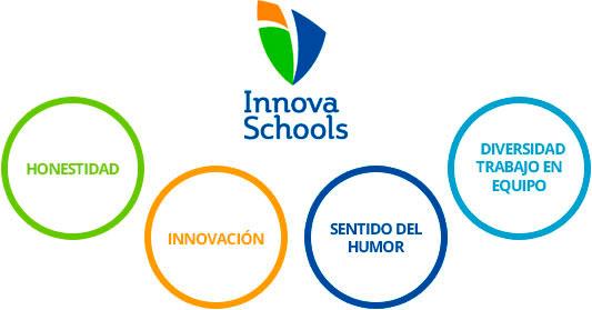 valores innova schools